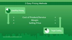 to calculate your selling