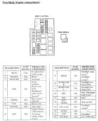 i have a 2004 mazda rx8 i dont have a remote key just regular key 2004 mazda rx8 fuse box diagram at 2005 Mazda Rx8 Fuse Box