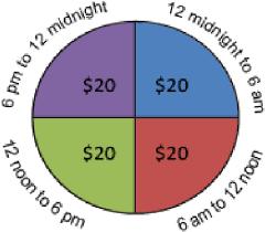 Per Diem Chart General Information Florida State University Controllers