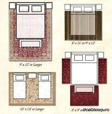 Rug For Bedroom Ideas Area Rugs Brilliant