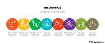 Learn more about how actual losses and claims payments are calculated. 8 Colorful Insurance Outline Icons Set Such As Savings Total Loss Replacement Value Beneficiary Risk Pool Actual Cash Value Coverage Area Legal Expenses Stock Vector Adobe Stock
