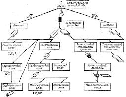 Отчет по учебной практике в рельсобалочном цехе ОАО НКМК Данная работа представляет собой отчет по эксплуатационно наладочной практике целью которой являлось привитие навыков применения на практике полученных в