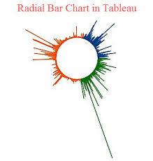 Radial Pie Chart Tableau Www Bedowntowndaytona Com