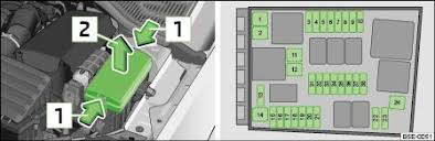 Åkoda online manuals print 172 fuse box cover in engine compartment schematic diagram of the fuse box