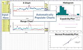 Levey Jennings Chart In Excel Control Chart Excel Margarethaydon Com
