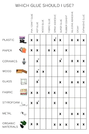 glue that works on glass which glue works best for each material great reference your projects glue that works on glass
