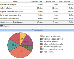 Time Management Software For Planning Tracking Employee Time