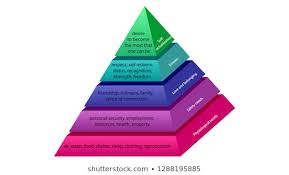 Blank Maslow Hierarchy Needs Chart 1000 Maslow Stock Images Photos Vectors Shutterstock