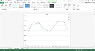 Excel For Noobs Tutorial Embedded Charts And Chart Sheets