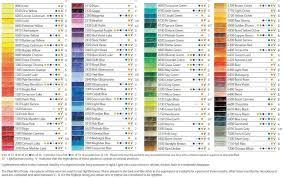 Derwent Procolour Lightfast Chart Derwent Artists Colored Pencils Review