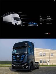 Somehow, prathyush devadas of chinese company dongfeng managed to do just that. All You Need To Know About The Tesla Semi And Nikola Tre Honkyroad