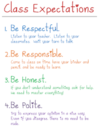 Pin By Julianne Terez On Anchor Charts Classroom