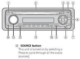 pioneer deh 2450ub wiring diagram pioneer image pioneer deh 2700 wiring diagram the wiring on pioneer deh 2450ub wiring diagram
