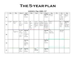 5 year career plan example 5 year career plan template 3 to life puntogov co