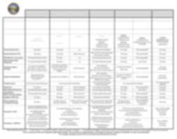 Health Comparison Chart Pdf County Of Kern Health Plan