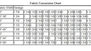 Yardage Conversion Chart 45 To 60 Fabric Yardage Conversion Chart