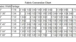 Fabric Yardage Conversion Chart