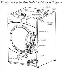 ge front load washer wiring diagram fe wiring diagrams ge front load washer parts diagram front load washer parts diagram ge profile washing machine parts ge front load washer wiring diagram