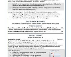 Brand Protection Manager Sample Resume Php Developer Resume