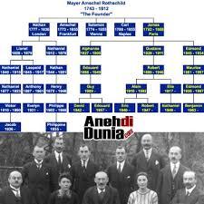 Hasil gambar untuk Rothschild's Family