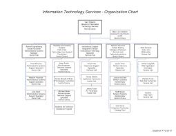 Information Technology Services Organization Chart Chainimage