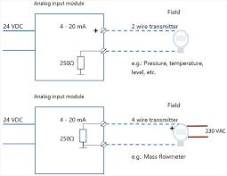 wire pt wiring diagram image wiring diagram 4 wire transmitter wiring diagram diagram get image about on 4 wire pt100 wiring diagram