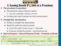 discount on bonds payable balance sheet bonds payable at premium balance sheet presentation youtube