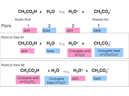 ch3co2h ppt chapter 12 acids and bases powerpoint presentation