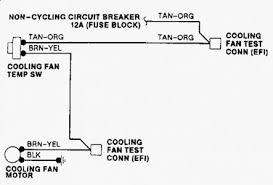 1990 mercury topaz radiator fan electrical problem 1990 mercury the easiest way to check the fan is to run wires from the battery terminals to the fan connector if it runs check the switch near the thermostat