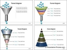 Powerpoint Funnel Chart Template Secret To Creating An Attractive Funnel Diagram Fast