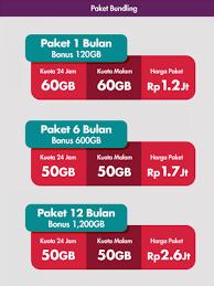 Daftar isi paket internet smartfren kuota smartfren gokil max paketan smartfren connex evo (khusus mifi) Modem Wifi Smartfren Terbaru 2019