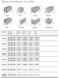 Eiros · Prefabricados De HormigónBloque De Hormigon Medidas