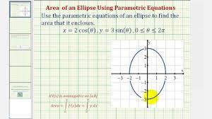 integration area using parametric equations ellipse you