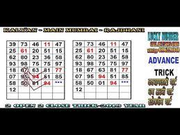 Lucky Chart Videos Matching Kalyan 24 04 2019 Kalyan Matka Number And