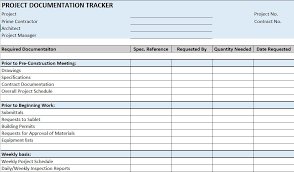 Free Construction Project Management Templates In Excel Checklist