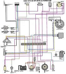 evinrude wiring diagram Evinrude Power Pack Wiring Diagram mastertech marine evinrude johnson outboard wiring diagrams 35 Evinrude Wiring Diagram