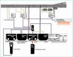 manualguide ho rail wiring diagrams loconet dcc wiring diagram blog wiring diagram rh lokwiring today