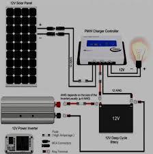 solar 12v boat wiring diagrams wiring diagrams best rv solar wiring diagram for 12v wiring diagram online 12v relay wiring diagram rv solar wiring