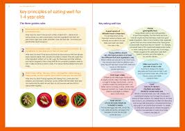 Eating Well Early Years First Steps Nutrition Trust