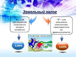 Реферат Земельный налог Реферат на тему налоги на землю