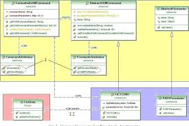 Programming Design Patterns New Facilitating Software Extension With Design Patterns And Aspect