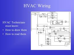 pictorial diagram hvac pictorial image wiring diagram understanding wiring understanding auto wiring diagram schematic on pictorial diagram hvac
