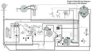 wiring a 4 3 tbi in a jeep cj wiring harness kit wiring diagram data wiring a 4 3 tbi in a jeep cj wiring harness kit wiring diagram data wiring