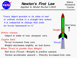 Laws Of Motion Examples Newton S Laws Of Motion Examples Magdalene Project Org