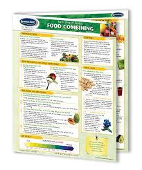 Top Food Combining Chart Printable Weaver Website