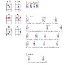 How To Read Tab Charts Ukegeeks Ukulele Song Editor Chord Diagramming Javascript