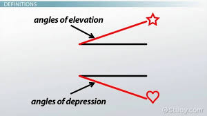 3 2 practice solving systems of equations algebraically answers angles of elevation depression practice problems lesson