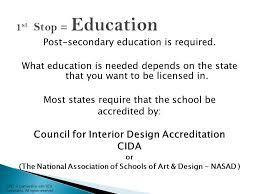 council of interior design accreditation. 7 Post-secondary Council Of Interior Design Accreditation