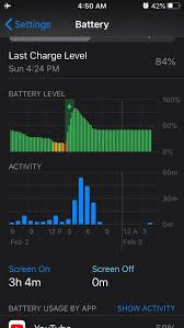 New phones should report 100% capacity. My Iphone Se At 88 Of Maximum Capacity But It S Never Drain At Least 1 When I Don T Use It Between 7 To 9 Hours Iphonese