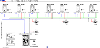 excellent apartment intercom wiring diagram contemporary 5 wire intercom system at Alpha Ia543 Wiring Diagram
